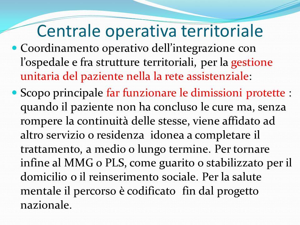 Centrale operativa territoriale Coordinamento operativo dell'integrazione con l'ospedale e fra strutture territoriali, per la gestione unitaria del pa