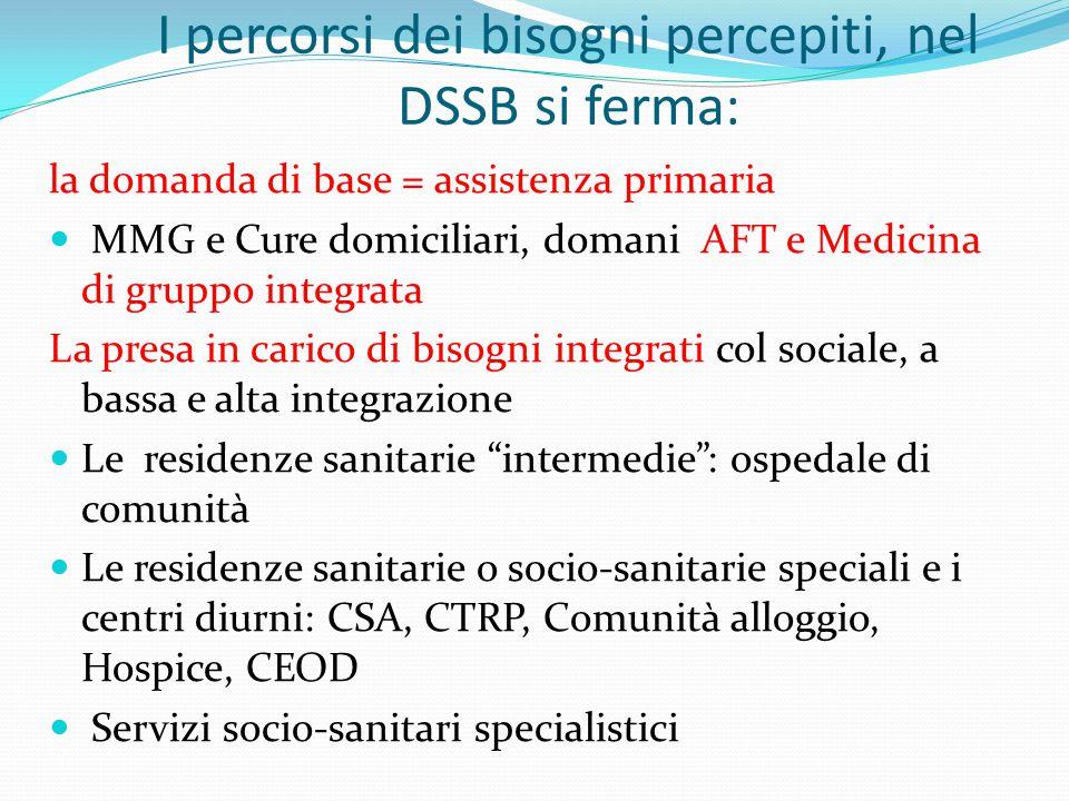 I percorsi dei bisogni percepiti, nel DSSB si ferma: la domanda di base = assistenza primaria MMG e Cure domiciliari, domani AFT e Medicina di gruppo