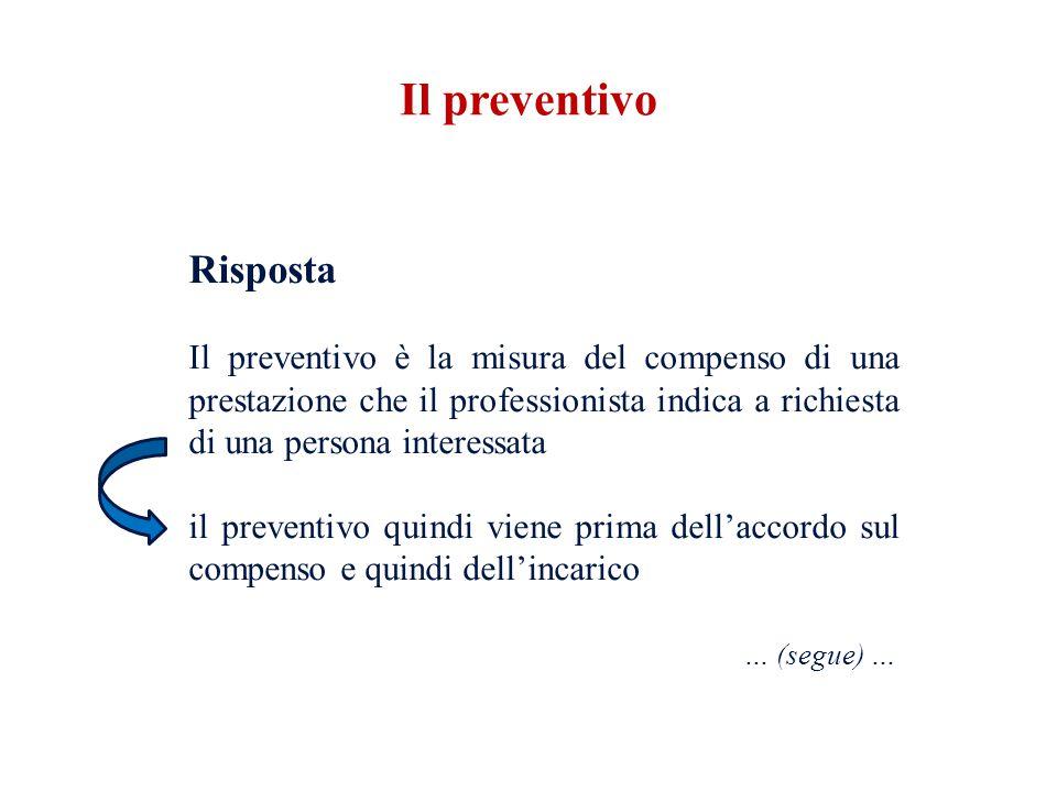 Risposta Il preventivo è la misura del compenso di una prestazione che il professionista indica a richiesta di una persona interessata il preventivo q