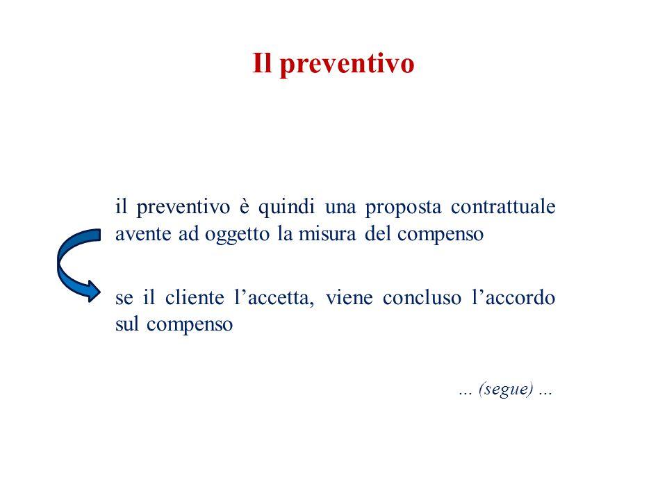 il preventivo è quindi una proposta contrattuale avente ad oggetto la misura del compenso se il cliente l'accetta, viene concluso l'accordo sul compen