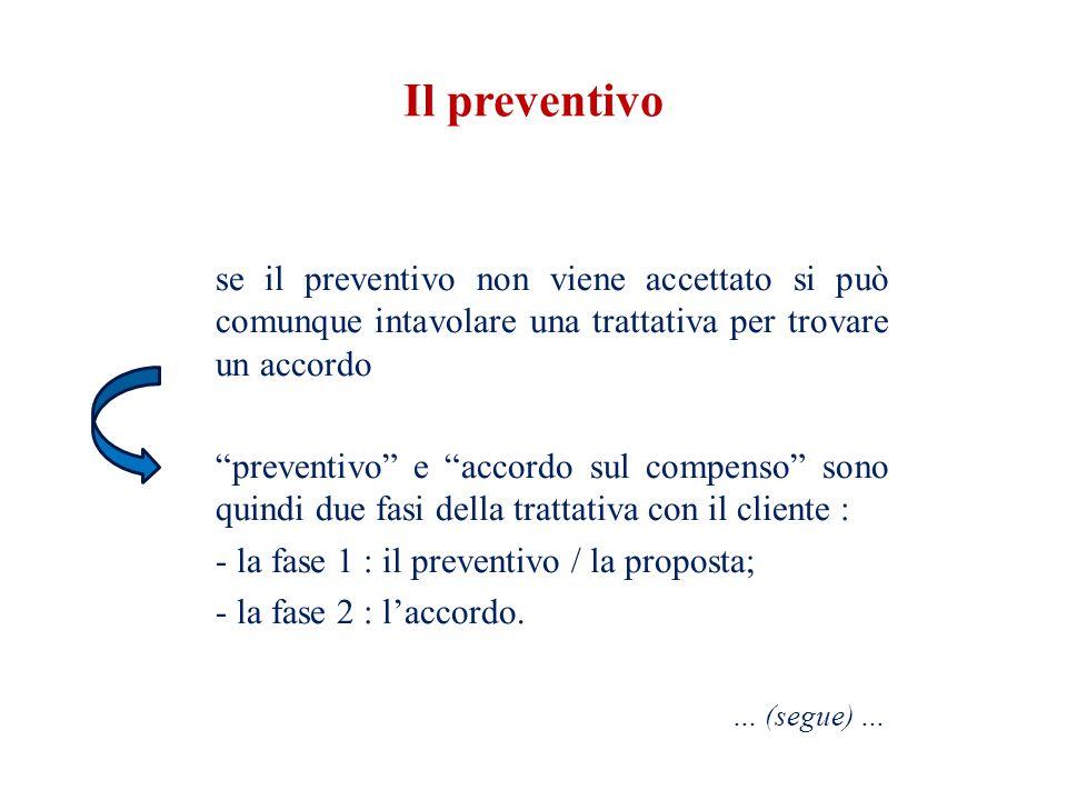 """se il preventivo non viene accettato si può comunque intavolare una trattativa per trovare un accordo """"preventivo"""" e """"accordo sul compenso"""" sono quind"""