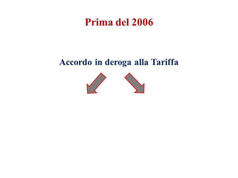 Accordo in deroga alla Tariffa Valido tra le parti Prima del 2006