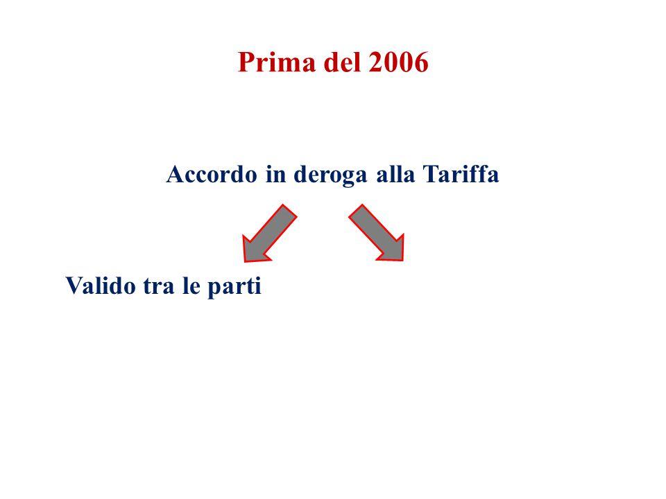 Accordo in deroga alla Tariffa Valido tra le partiIllecito disciplinare Prima del 2006