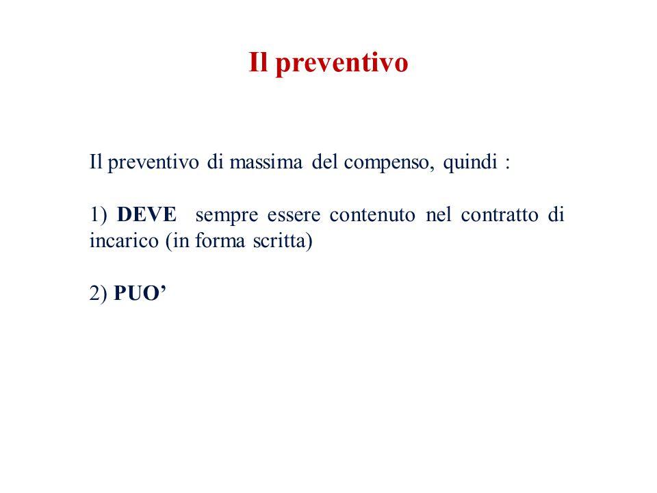 Il preventivo di massima del compenso, quindi : 1) DEVE sempre essere contenuto nel contratto di incarico (in forma scritta) 2) PUO' Il preventivo