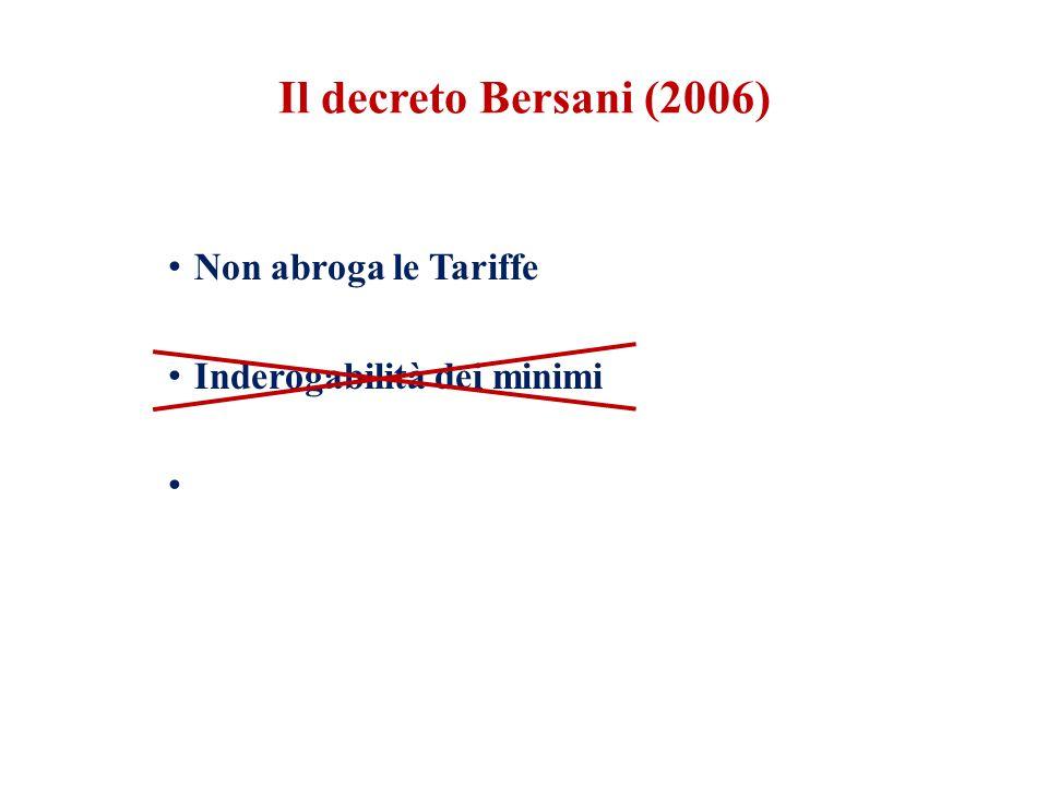 Non abroga le Tariffe Inderogabilità dei minimi Il decreto Bersani (2006)