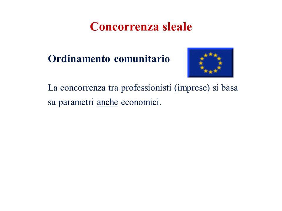 Ordinamento comunitario La concorrenza tra professionisti (imprese) si basa su parametri anche economici. Concorrenza sleale