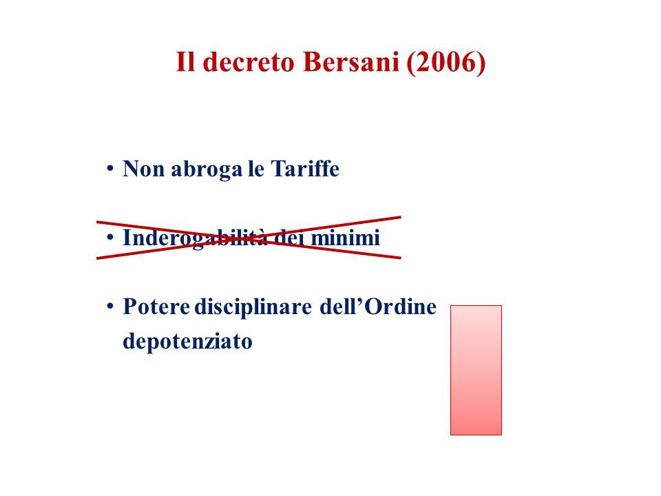 Nessun accordo sul compenso Giudice Tariffa (Legge 143/1949)