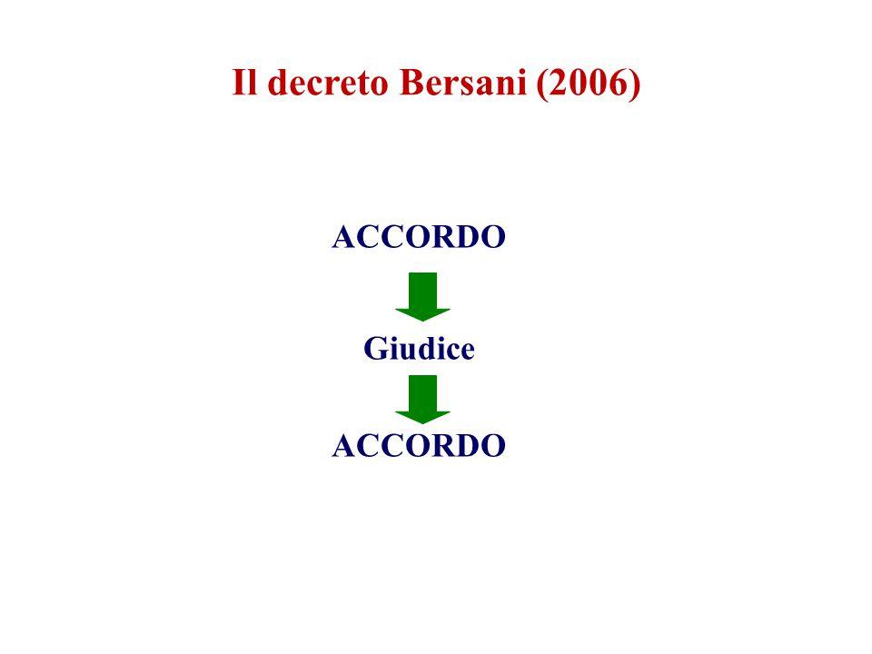 Il decreto Bersani (2006) ACCORDO Giudice ACCORDO