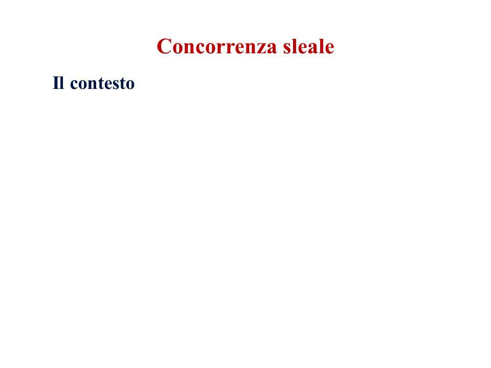 Il contesto Concorrenza sleale