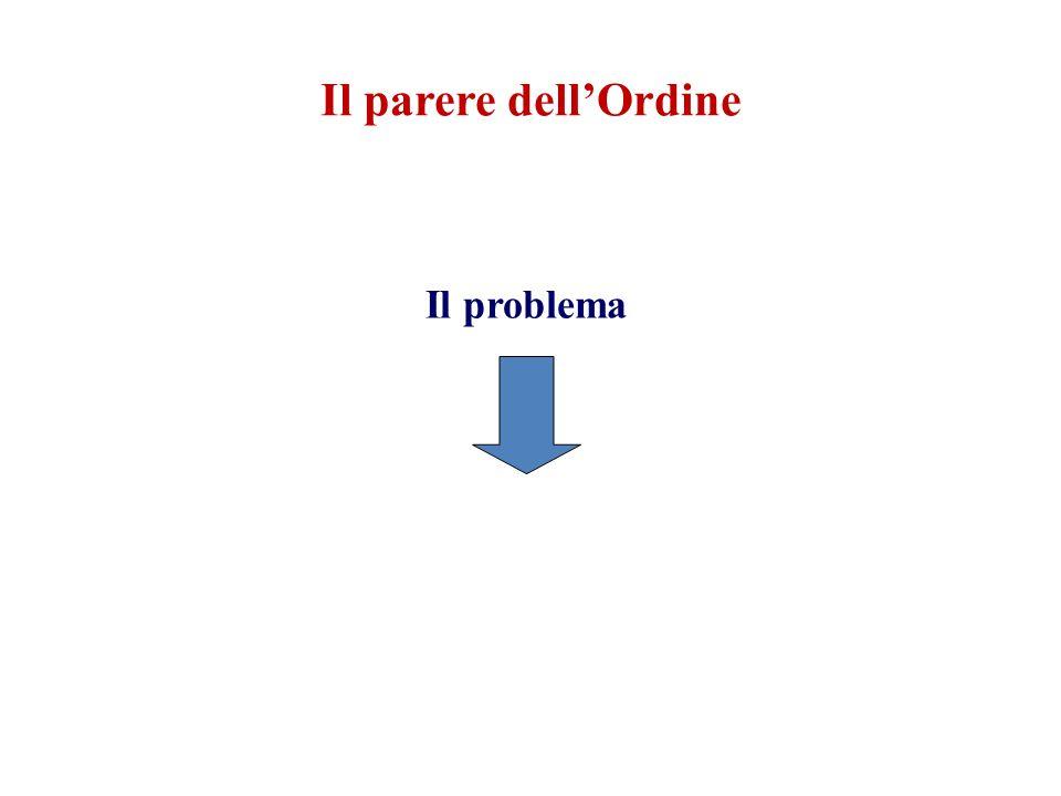 Il parere dell'Ordine Il problema Se Parametri ≠ Tariffe