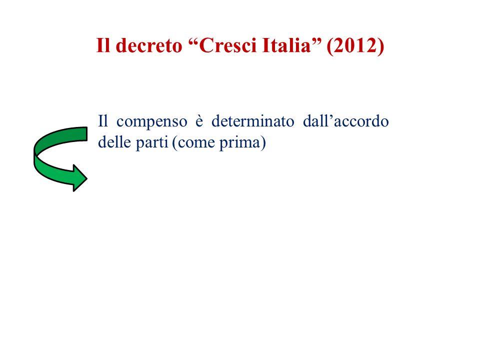 Il compenso è determinato dall'accordo delle parti (come prima) Le parti sono libere di utilizzare il criterio più opportuno (come prima) Il decreto Cresci Italia (2012)