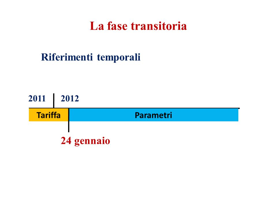 Riferimenti temporali La fase transitoria 20112012 24 gennaio TariffaParametri