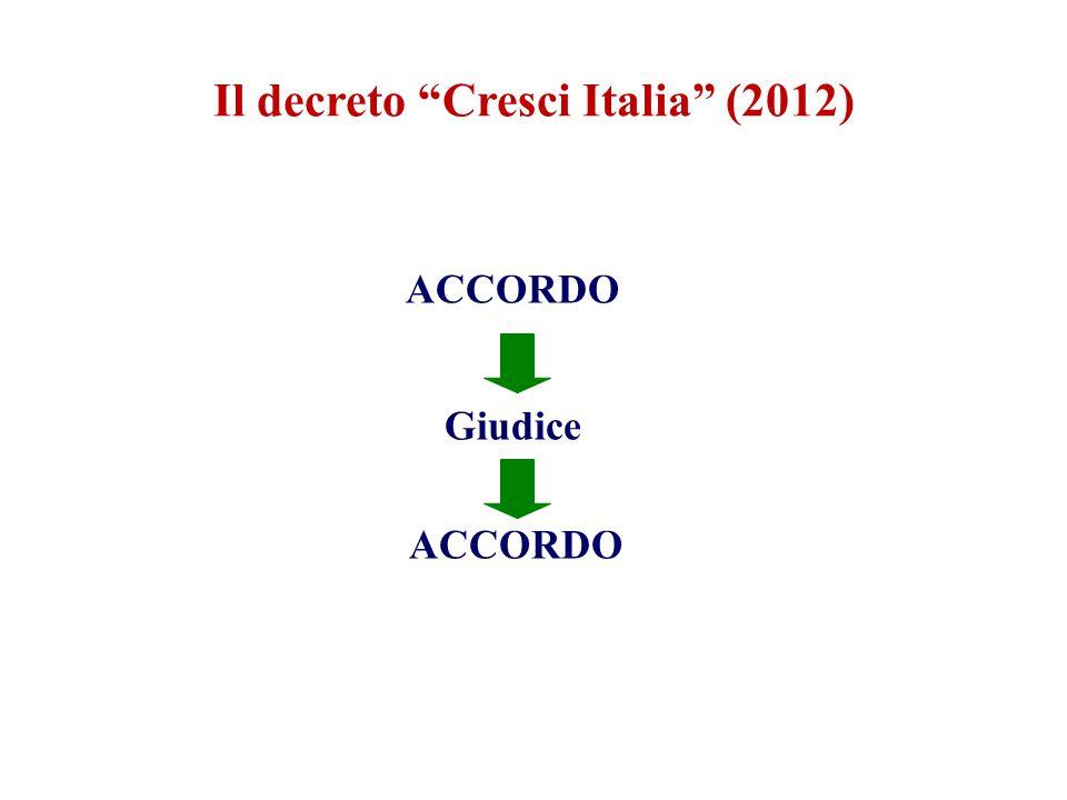 Il decreto Cresci Italia (2012) Nessun accordo sul compenso Giudice