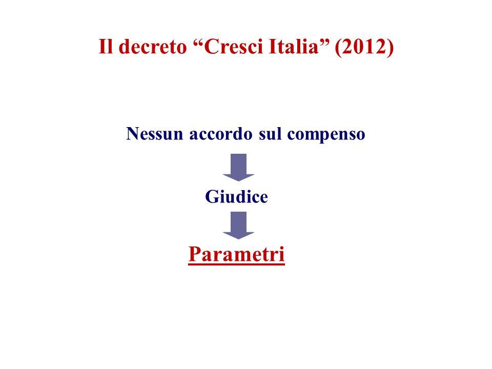 """Il decreto """"Cresci Italia"""" (2012) Nessun accordo sul compenso Giudice Parametri"""