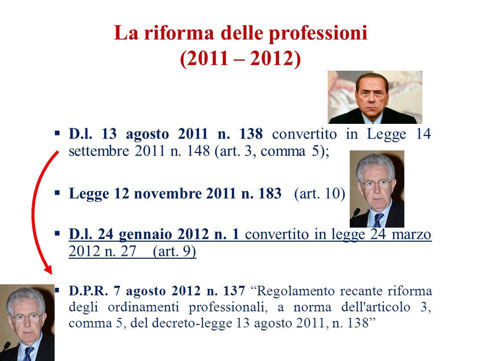 La riforma delle professioni (2011 – 2012)  D.l. 13 agosto 2011 n. 138 convertito in Legge 14 settembre 2011 n. 148 (art. 3, comma 5);  Legge 12 nov