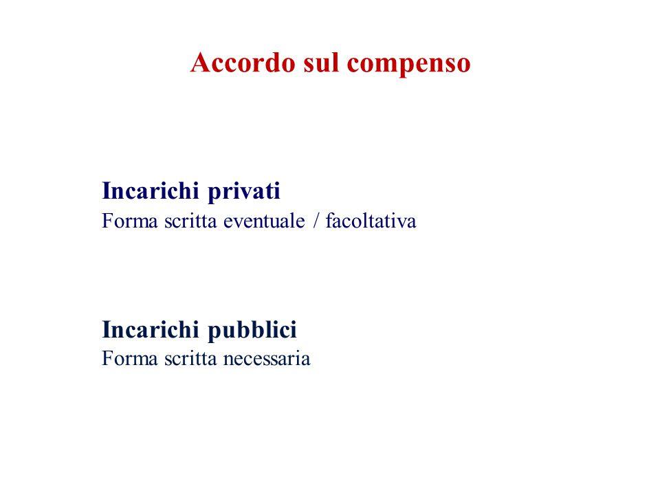 Incarichi privati Forma scritta eventuale / facoltativa Incarichi pubblici Forma scritta necessaria Accordo sul compenso