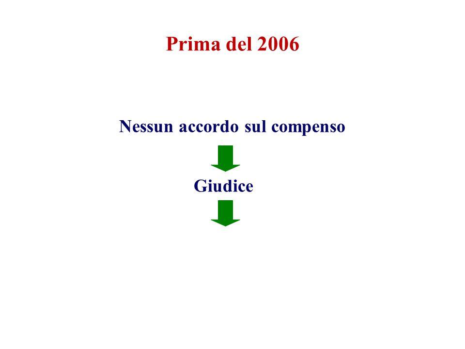 Prima del 2006 Nessun accordo sul compenso Giudice