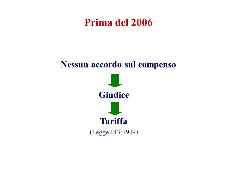 Prima del 2006 Nessun accordo sul compenso Giudice Tariffa (Legge 143/1949)