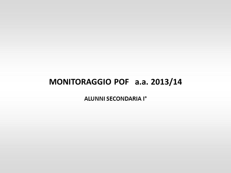 MONITORAGGIO POF a.a. 2013/14 ALUNNI SECONDARIA I°
