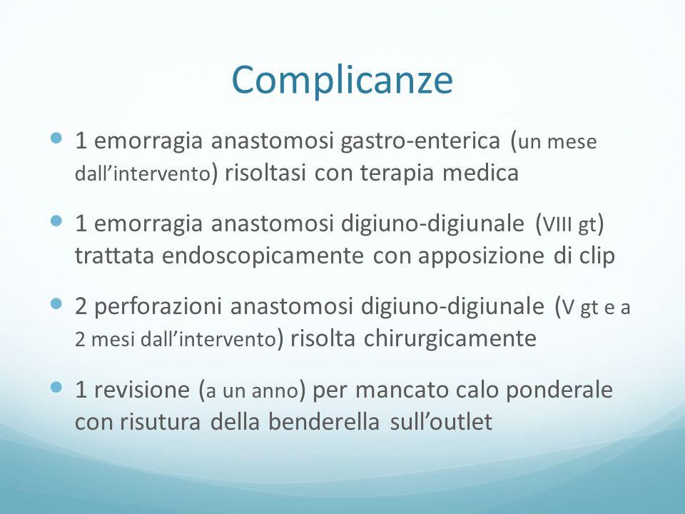 Complicanze 1 emorragia anastomosi gastro-enterica ( un mese dall'intervento ) risoltasi con terapia medica 1 emorragia anastomosi digiuno-digiunale (