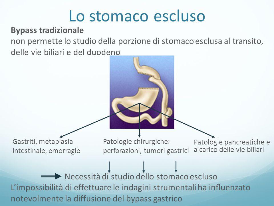 Evoluzione del Bypass Gastrico tradizionale La necessità di studiare lo stomaco escluso al transito alimentare ha portato a diversi aggiustamenti nella tecnica utilizzata Bypass gastrico tradizionale (Mason 1960) Bypass gastrico senza esclusione dello stomaco (Amenta-Cariani 2002)