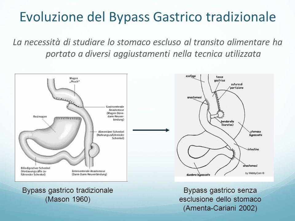 Evoluzione del Bypass Gastrico tradizionale La necessità di studiare lo stomaco escluso al transito alimentare ha portato a diversi aggiustamenti nell