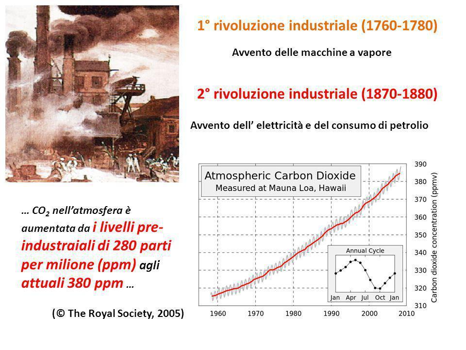 1° rivoluzione industriale (1760-1780) Avvento delle macchine a vapore 2° rivoluzione industriale (1870-1880) Avvento dell' elettricità e del consumo