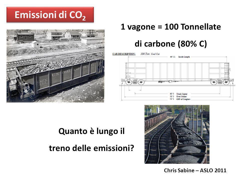 Emissioni di CO 2 1 vagone = 100 Tonnellate di carbone (80% C) Quanto è lungo il treno delle emissioni? Chris Sabine – ASLO 2011