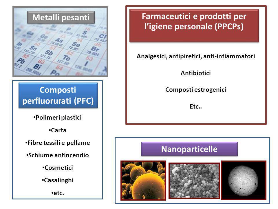 Metalli pesanti Farmaceutici e prodotti per l'igiene personale (PPCPs) Analgesici, antipiretici, anti-infiammatori Antibiotici Composti estrogenici Et