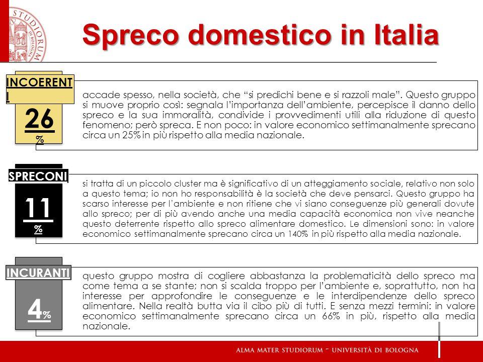 """Spreco domestico in Italia accade spesso, nella società, che """"si predichi bene e si razzoli male"""". Questo gruppo si muove proprio così: segnala l'impo"""