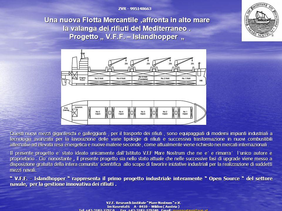 """Una nuova Flotta Mercantile,affronta in alto mare la valanga dei rifiuti del Mediterraneo. Progetto """" V.F.F. – Islandhopper """" Una nuova Flotta Mercant"""