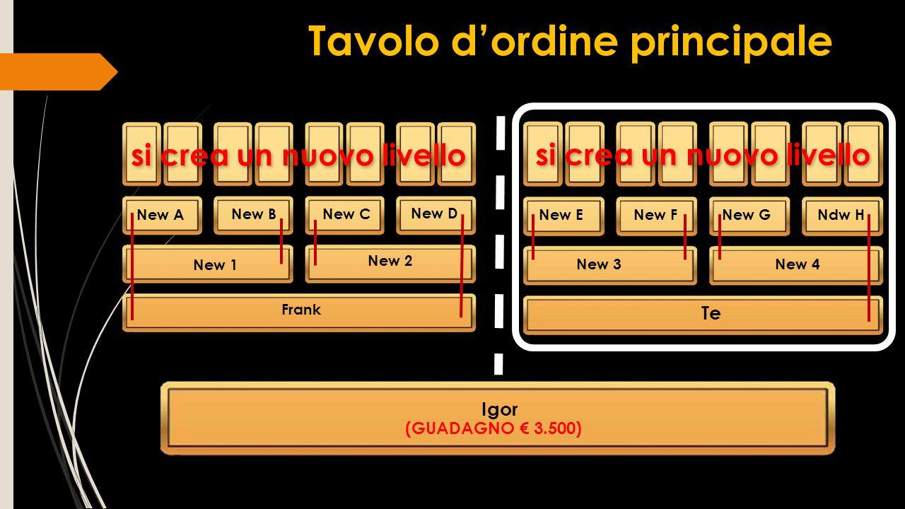 Tavolo d'ordine principale si crea un nuovo livello Te si crea un nuovo livello New A New BNew C New D New ENew FNew GNdw H New 1 New 2 Igor Frank (GU