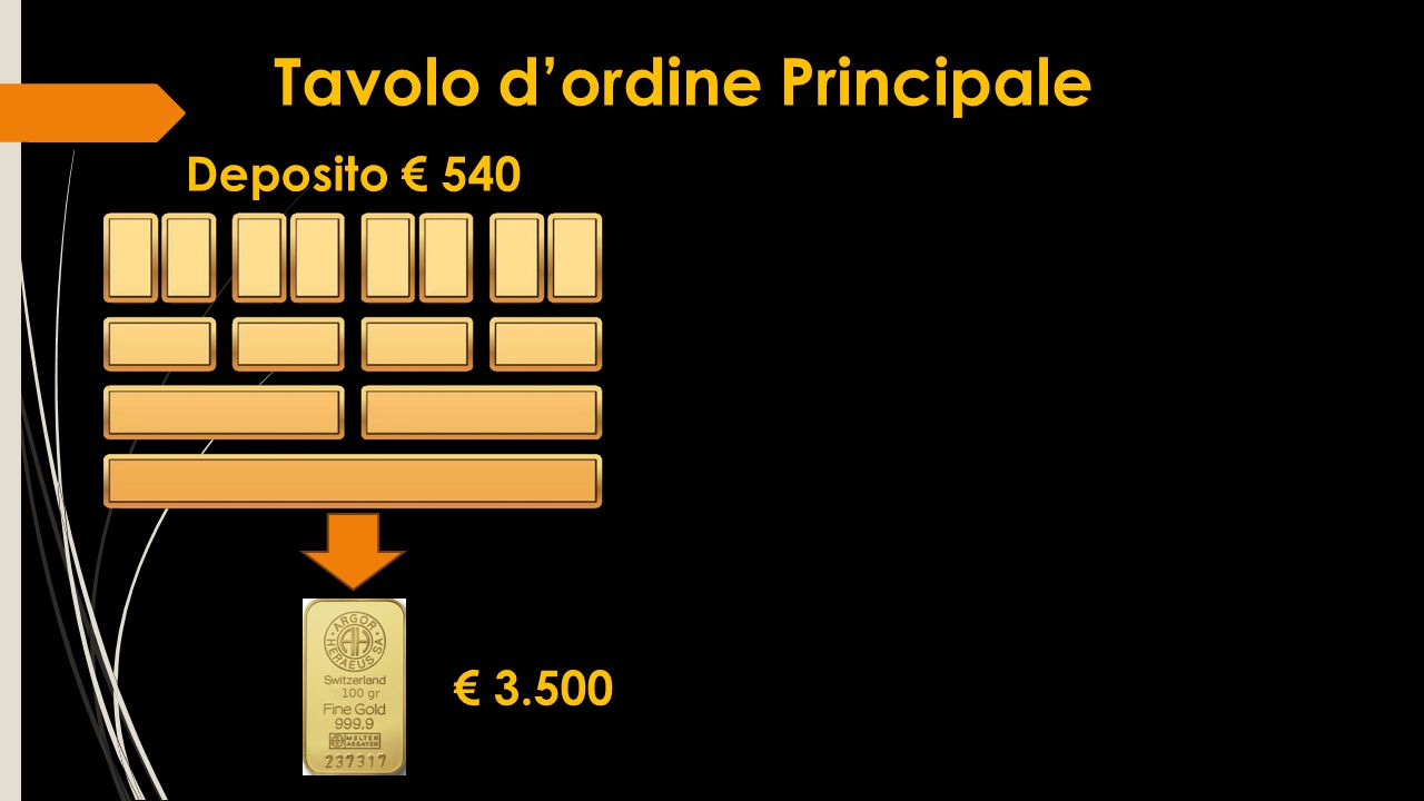 Tavolo d'ordine Principale € 3.500 Deposito € 540