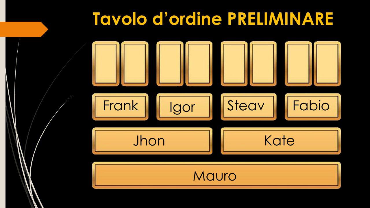 Frank Igor SteavFabio Jhon Kate Mauro Tavolo d'ordine PRELIMINARE