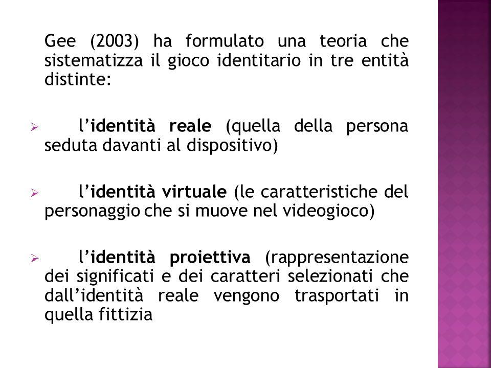 L'identità proiettiva si caratterizza in quanto canale di trasmissione di informazioni che permette un effettivo legame tra l'esperienza psichica dell'io e la sua manifestazione in un monfo generato dal computer.