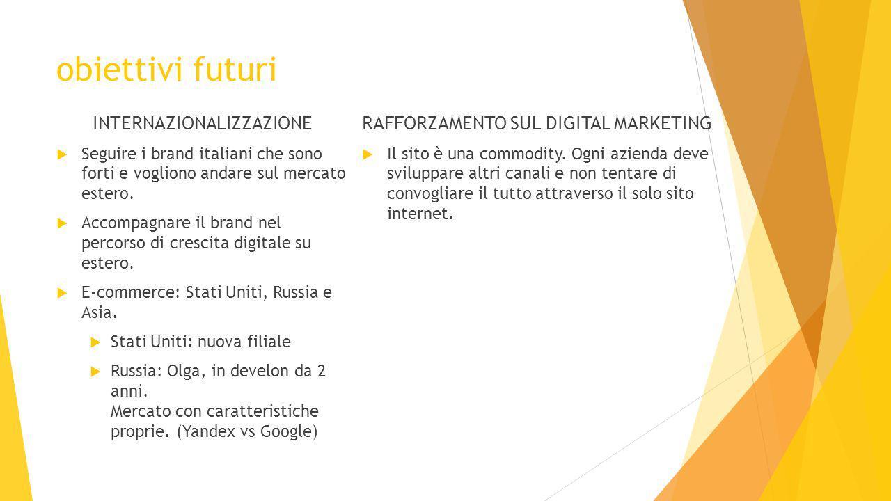 obiettivi futuri INTERNAZIONALIZZAZIONE  Seguire i brand italiani che sono forti e vogliono andare sul mercato estero.