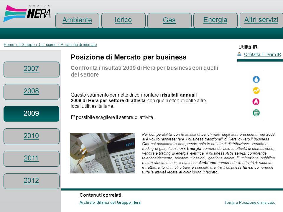 Utilità IR Posizione di Mercato per business Confronta i risultati 2009 di Hera per business con quelli del settore Questo strumento permette di confr