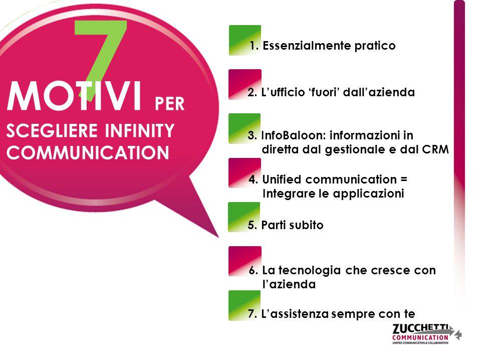 7 MOTIVI PER SCEGLIERE INFINITY COMMUNICATION 2. L'ufficio 'fuori' dall'azienda 1.