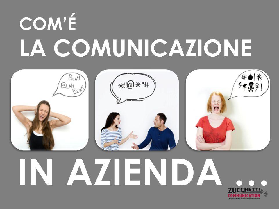COM'É LA COMUNICAZIONE IN AZIENDA …