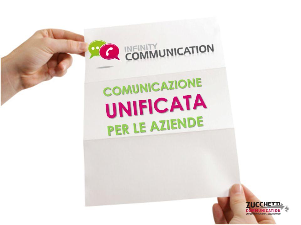COMUNICAZIONEUNIFICATA PER LE AZIENDE