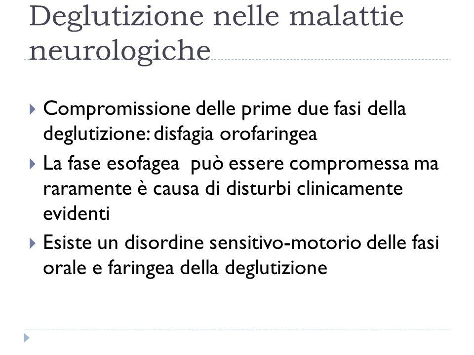Deglutizione nelle malattie neurologiche  Compromissione delle prime due fasi della deglutizione: disfagia orofaringea  La fase esofagea può essere