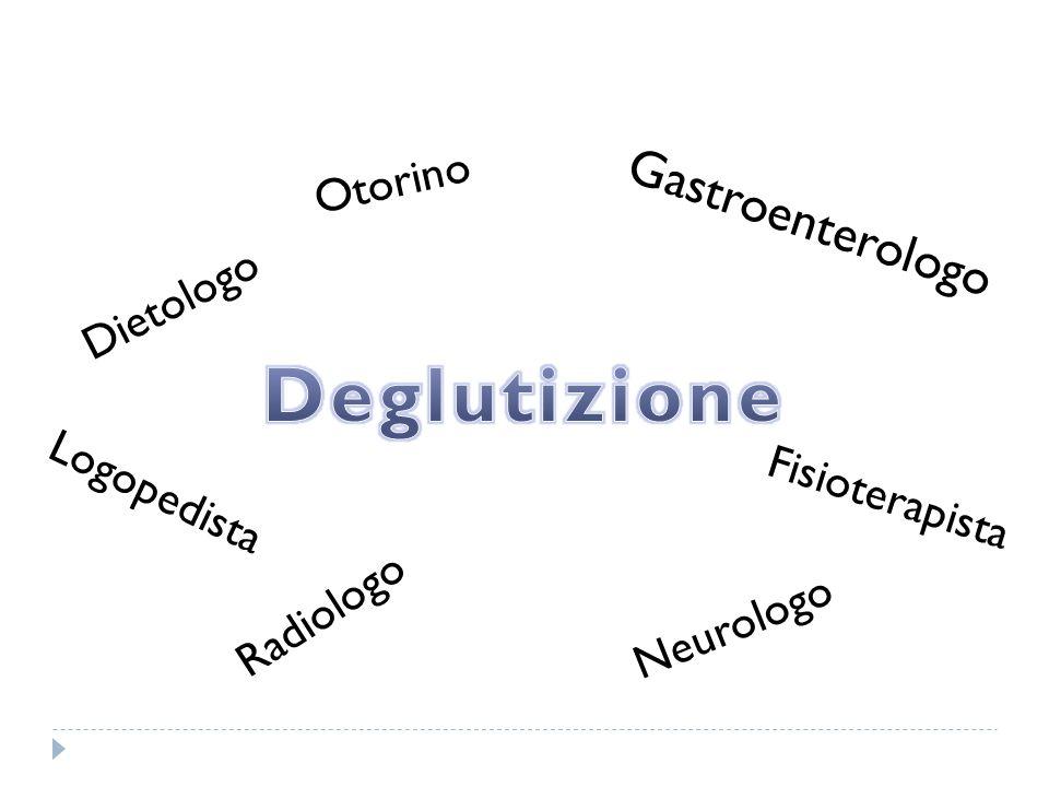 Disturbi della fase orale  La debolezza o l'incoordinazione sensitivo- motoria linguale causa un allungamento del tempo di transito del bolo alimentare attraverso l'istmo delle fauci ed un ristagno a livello delle vallecule glosso-epiglottiche  Ripetizione degli atti deglutitori: deglutizione doppia