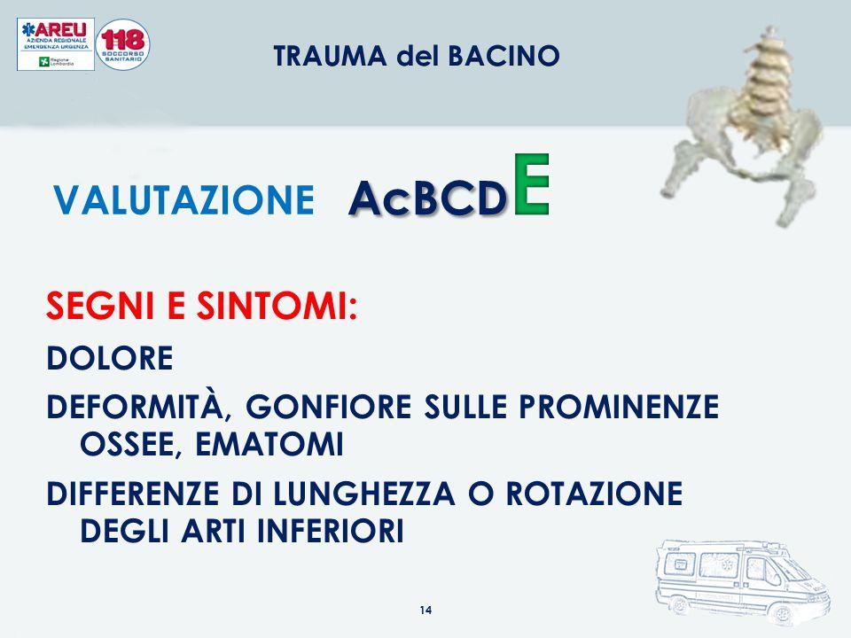 PERDITA PERMANENTE DEI RAPPORTI ARTICOLARI 13 Immagine tratte da: ATP – Assistenza al Trauma Preospedaliero Arianna Editrice