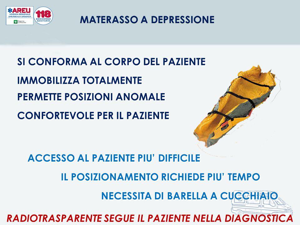 NELLE FRATTURE DI BACINO L IMMOBILIZZAZIONE E IL MIGLIOR MEZZO PER CONTROLLARE L EMORRAGIA 16
