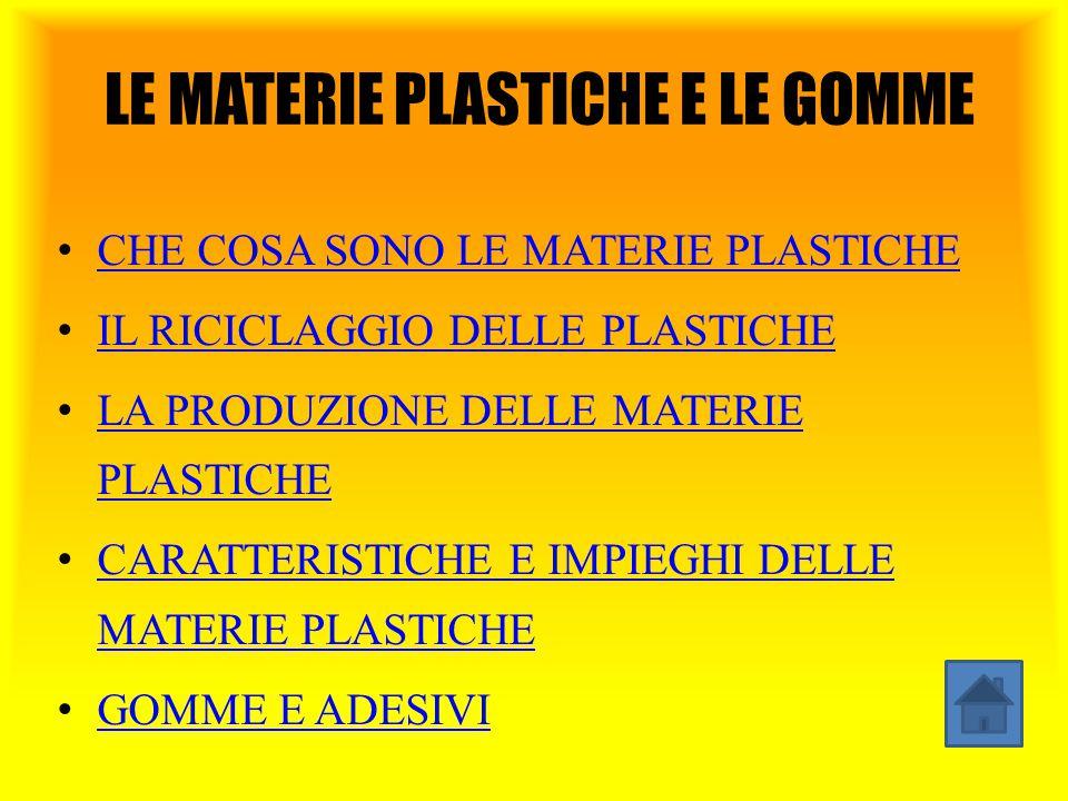 LE MATERIE PLASTICHE E LE GOMME CHE COSA SONO LE MATERIE PLASTICHE IL RICICLAGGIO DELLE PLASTICHE LA PRODUZIONE DELLE MATERIE PLASTICHE LA PRODUZIONE DELLE MATERIE PLASTICHE CARATTERISTICHE E IMPIEGHI DELLE MATERIE PLASTICHE CARATTERISTICHE E IMPIEGHI DELLE MATERIE PLASTICHE GOMME E ADESIVI