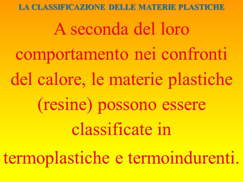 LA CLASSIFICAZIONE DELLE MATERIE PLASTICHE A seconda del loro comportamento nei confronti del calore, le materie plastiche (resine) possono essere classificate in termoplastiche e termoindurenti.