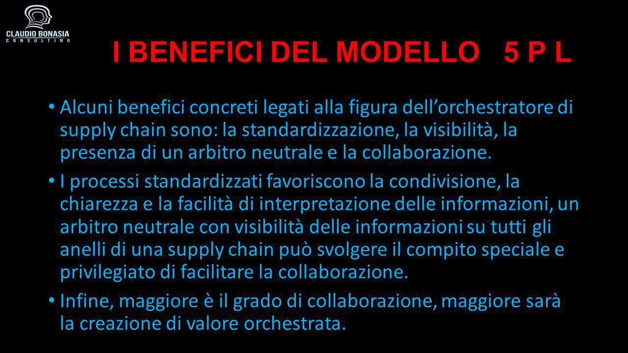 I BENEFICI DEL MODELLO 5 P L Alcuni benefici concreti legati alla figura dell'orchestratore di supply chain sono: la standardizzazione, la visibilità, la presenza di un arbitro neutrale e la collaborazione.