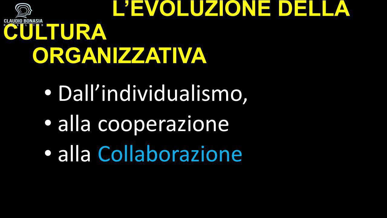 L'EVOLUZIONE DELLA CULTURA ORGANIZZATIVA Dall'individualismo, alla cooperazione alla Collaborazione