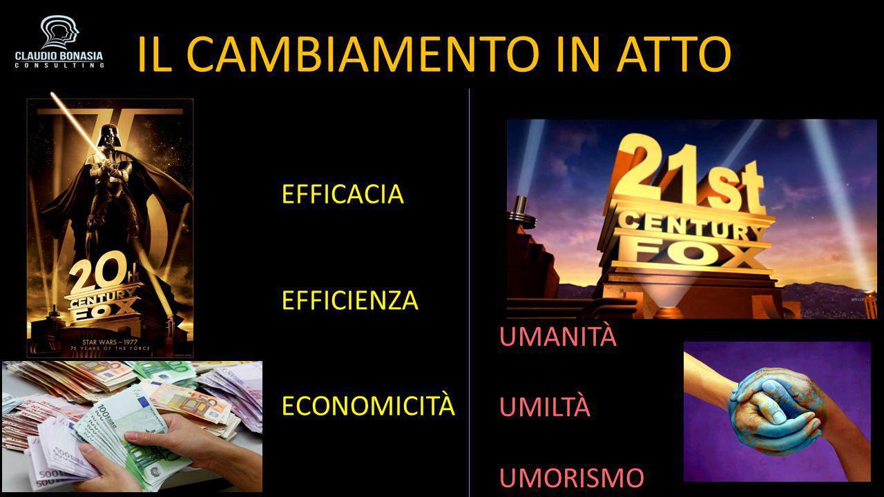 IL CAMBIAMENTO IN ATTO EFFICACIA EFFICIENZA ECONOMICITÀ UMANITÀ UMILTÀ UMORISMO