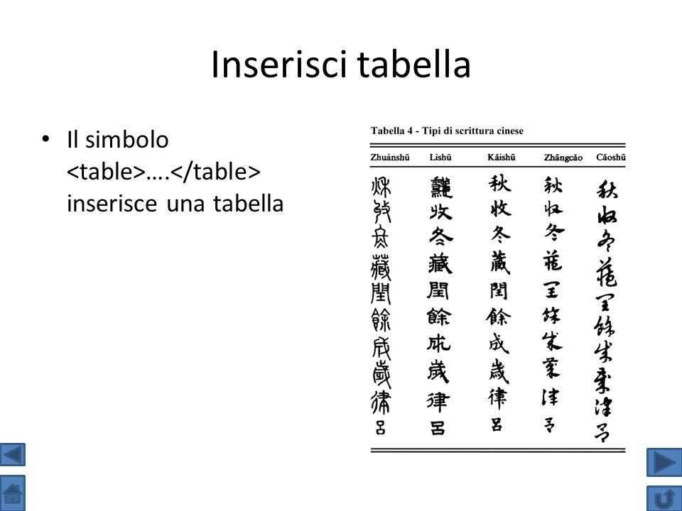 Inserisci tabella Il simbolo …. inserisce una tabella